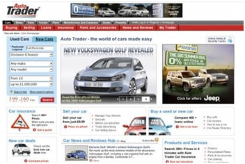 AutoTrader Cars UK Advertising Costs